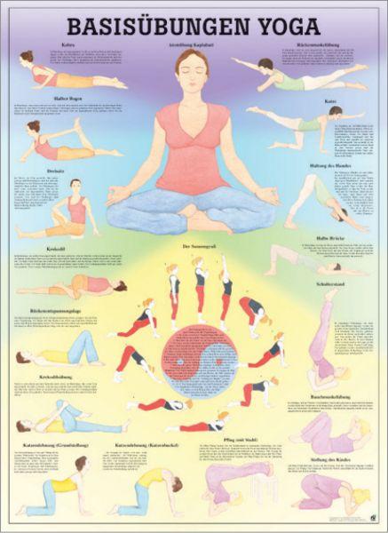 Yoga Basisübungen I - laminiert